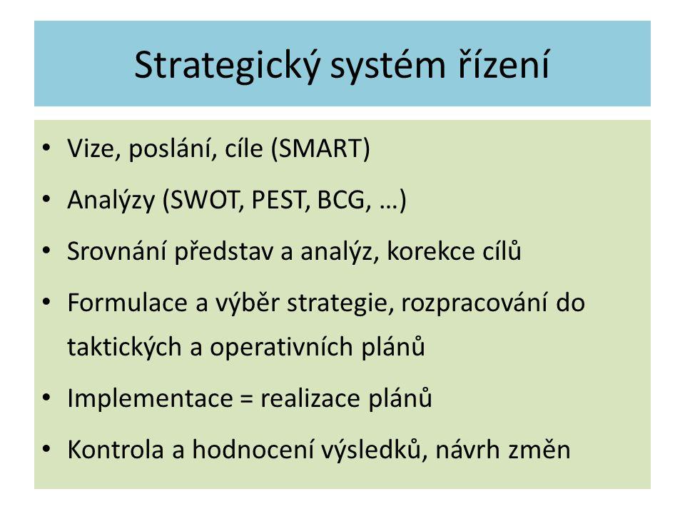 Strategický systém řízení Vize, poslání, cíle (SMART) Analýzy (SWOT, PEST, BCG, …) Srovnání představ a analýz, korekce cílů Formulace a výběr strategi