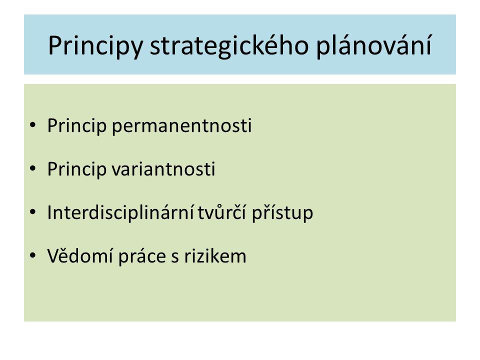 Principy strategického plánování Princip permanentnosti Princip variantnosti Interdisciplinární tvůrčí přístup Vědomí práce s rizikem
