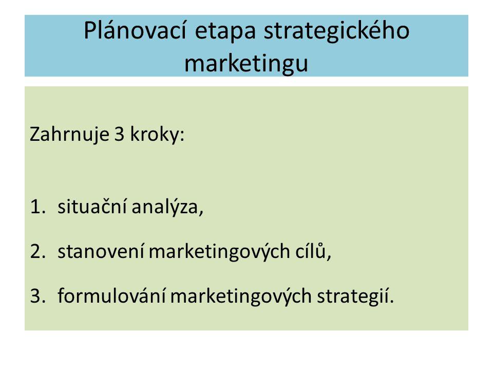 Plánovací etapa strategického marketingu Zahrnuje 3 kroky: 1.situační analýza, 2.stanovení marketingových cílů, 3.formulování marketingových strategií