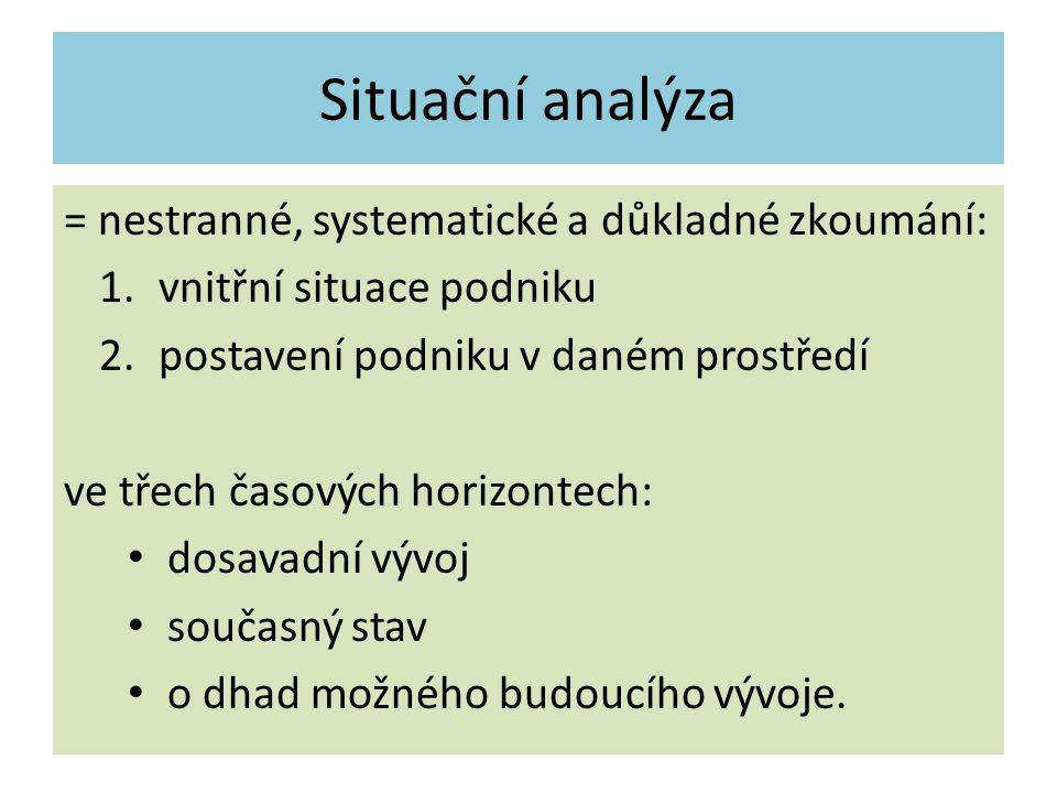Situační analýza = nestranné, systematické a důkladné zkoumání: 1.vnitřní situace podniku 2.postavení podniku v daném prostředí ve třech časových hori