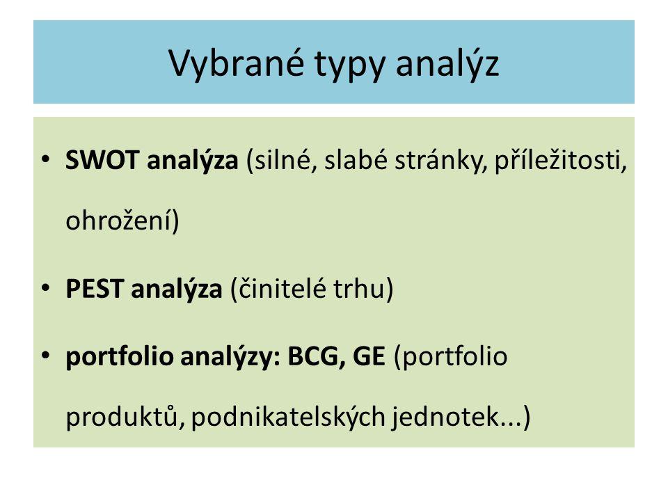 Vybrané typy analýz SWOT analýza (silné, slabé stránky, příležitosti, ohrožení) PEST analýza (činitelé trhu) portfolio analýzy: BCG, GE (portfolio pro