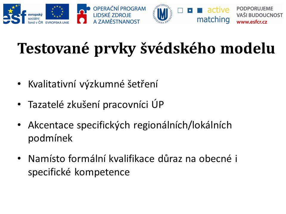 Testované prvky švédského modelu Kvalitativní výzkumné šetření Tazatelé zkušení pracovníci ÚP Akcentace specifických regionálních/lokálních podmínek Namísto formální kvalifikace důraz na obecné i specifické kompetence