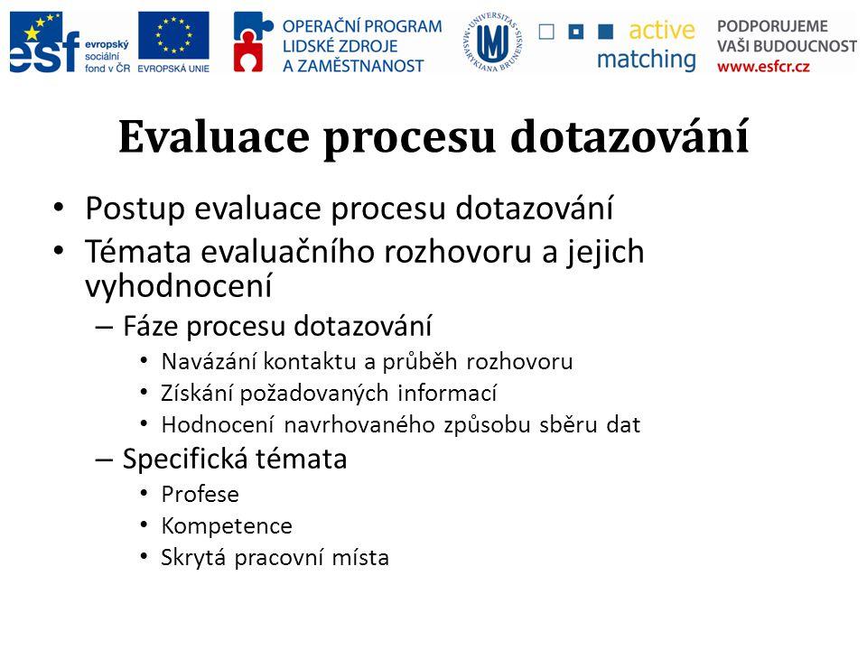 Evaluace procesu dotazování Postup evaluace procesu dotazování Témata evaluačního rozhovoru a jejich vyhodnocení – Fáze procesu dotazování Navázání kontaktu a průběh rozhovoru Získání požadovaných informací Hodnocení navrhovaného způsobu sběru dat – Specifická témata Profese Kompetence Skrytá pracovní místa