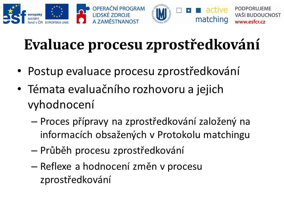 Evaluace procesu zprostředkování Postup evaluace procesu zprostředkování Témata evaluačního rozhovoru a jejich vyhodnocení – Proces přípravy na zprostředkování založený na informacích obsažených v Protokolu matchingu – Průběh procesu zprostředkování – Reflexe a hodnocení změn v procesu zprostředkování