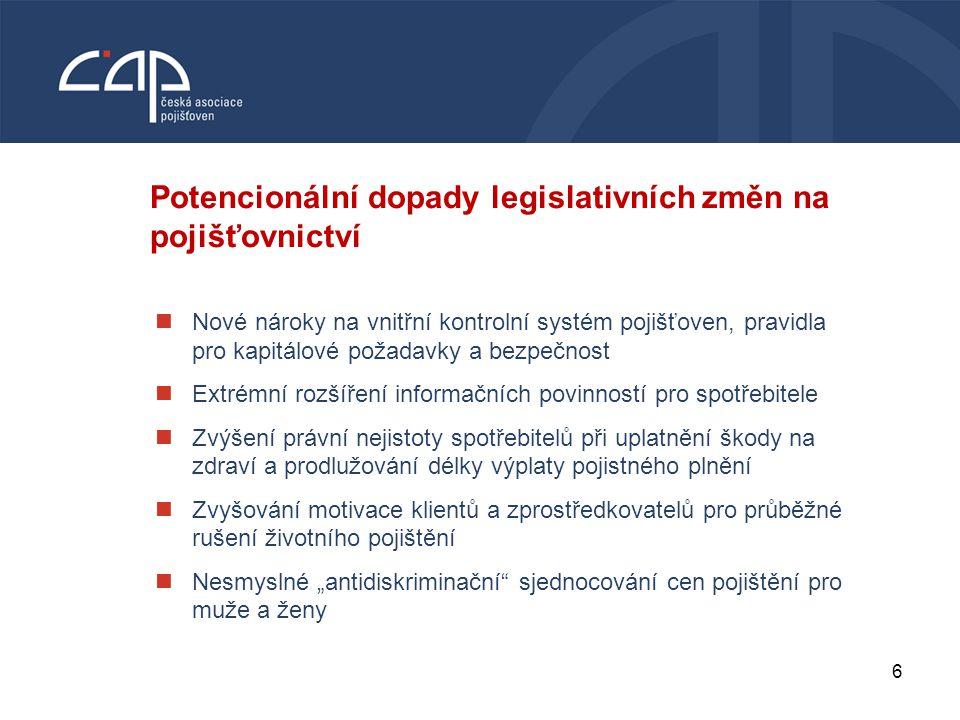 6 VODNÍ BOHATSTVÍ ČESKÉ REPUBLIKY Potencionální dopady legislativních změn na pojišťovnictví Nové nároky na vnitřní kontrolní systém pojišťoven, pravi