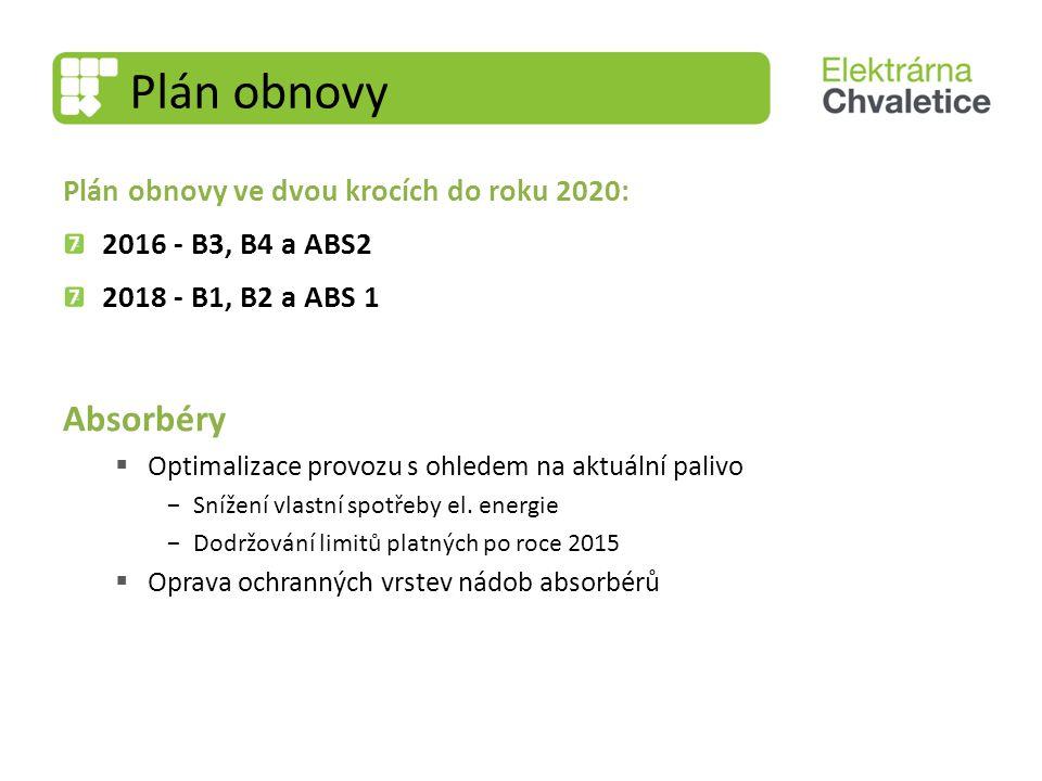 Plán obnovy Plán obnovy ve dvou krocích do roku 2020: 2016 - B3, B4 a ABS2 2018 - B1, B2 a ABS 1 Absorbéry  Optimalizace provozu s ohledem na aktuáln