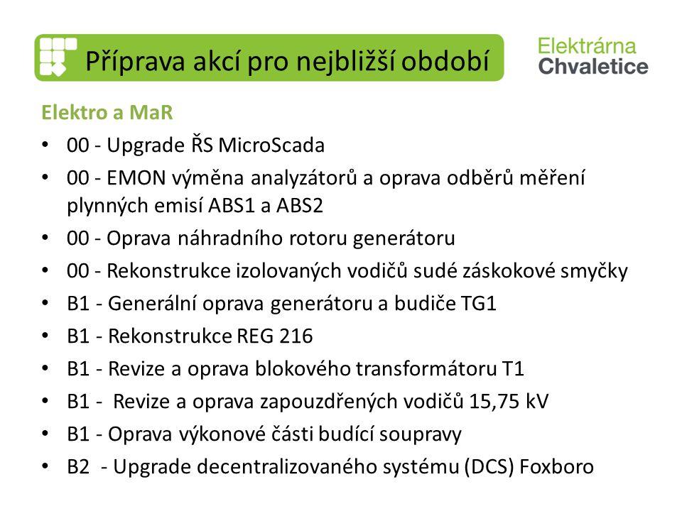 Příprava akcí pro nejbližší období Elektro a MaR 00 - Upgrade ŘS MicroScada 00 - EMON výměna analyzátorů a oprava odběrů měření plynných emisí ABS1 a