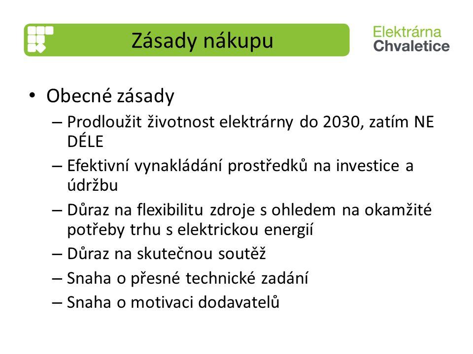 Zásady nákupu Obecné zásady – Prodloužit životnost elektrárny do 2030, zatím NE DÉLE – Efektivní vynakládání prostředků na investice a údržbu – Důraz