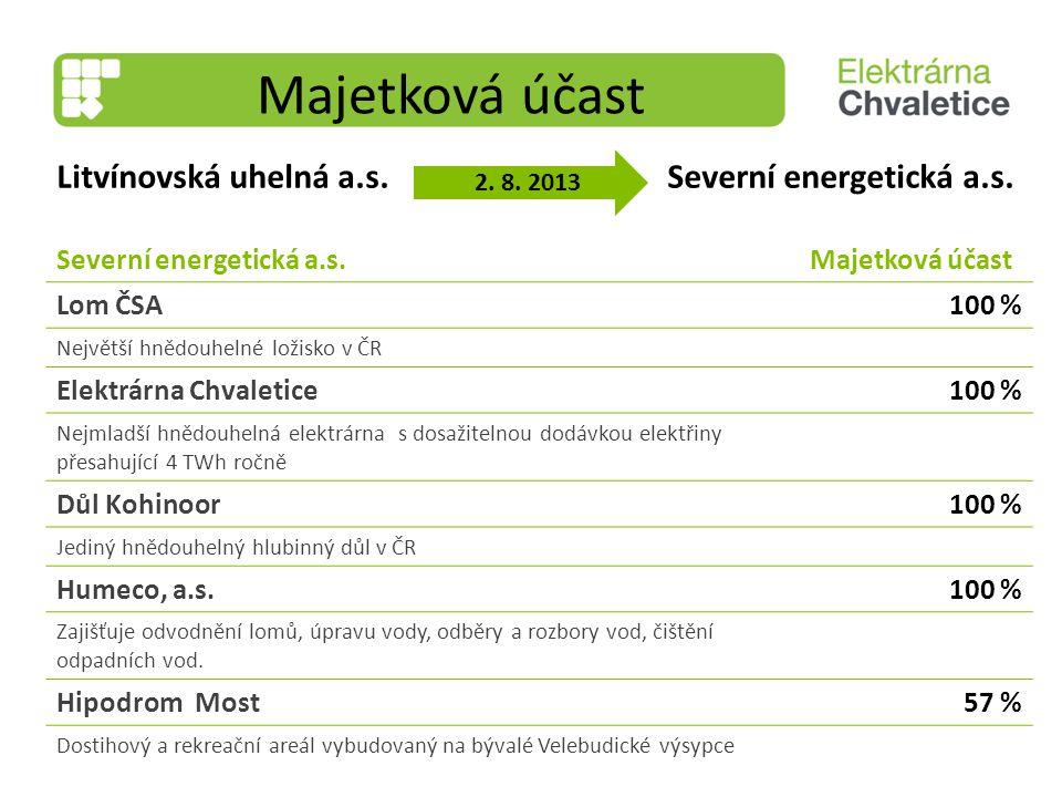 Litvínovská uhelná a.s. Severní energetická a.s. Majetková účast 2. 8. 2013 Severní energetická a.s.Majetková účast Lom ČSA100 % Největší hnědouhelné