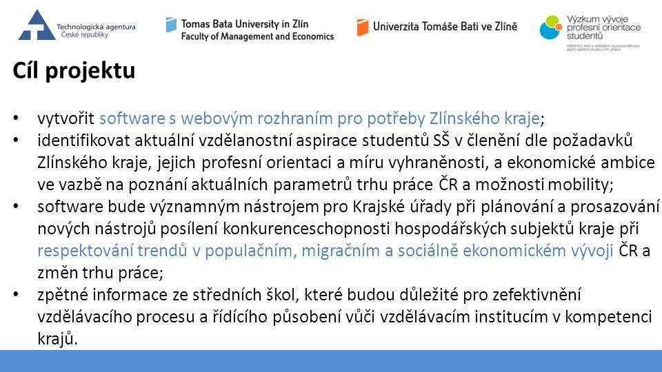 Téma 3 – Poptávka na trhu výrobků a služeb 14 Cíl projektu vytvořit software s webovým rozhraním pro potřeby Zlínského kraje; identifikovat aktuální v