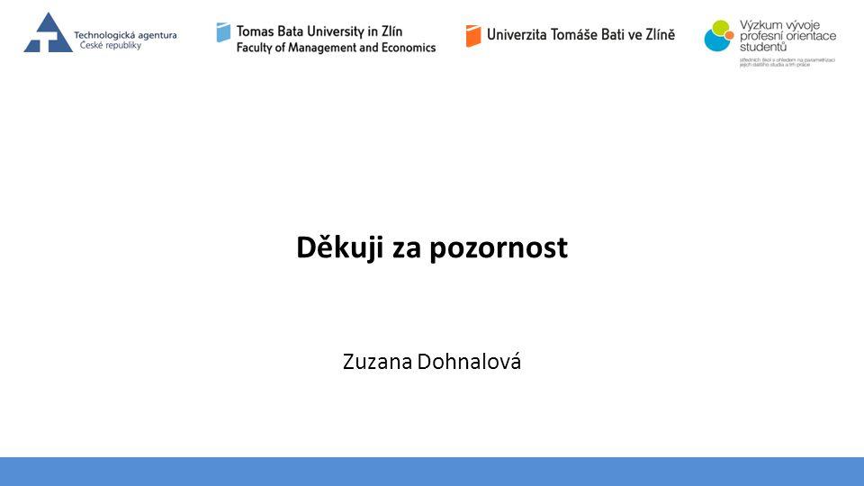 Téma 3 – Poptávka na trhu výrobků a služeb 15 Děkuji za pozornost Zuzana Dohnalová