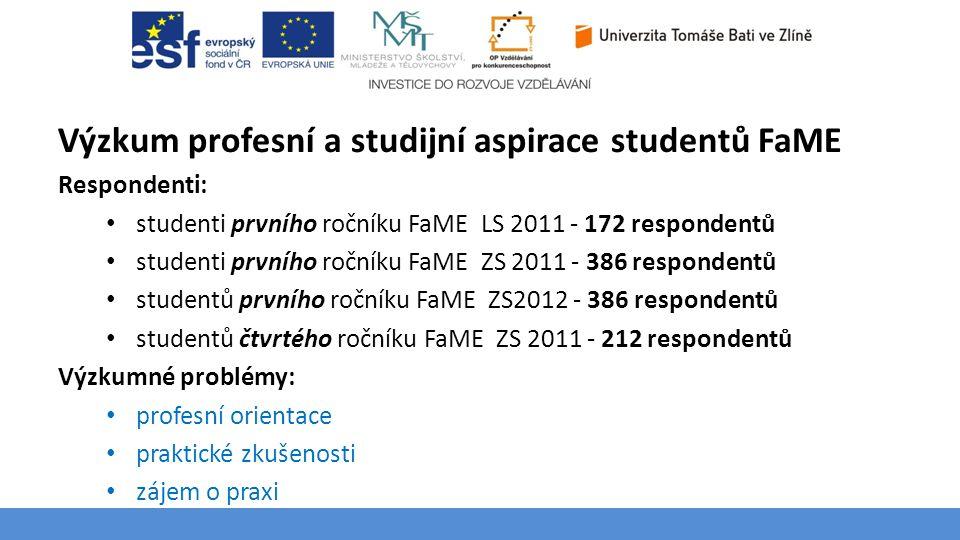 Téma 3 – Poptávka na trhu výrobků a služeb Výzkum profesní a studijní aspirace studentů FaME Respondenti: studenti prvního ročníku FaME LS 2011 - 172