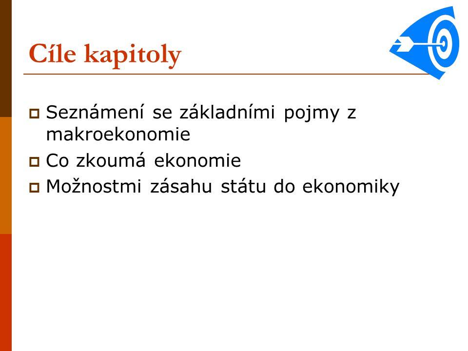 Cíle kapitoly  Seznámení se základními pojmy z makroekonomie  Co zkoumá ekonomie  Možnostmi zásahu státu do ekonomiky