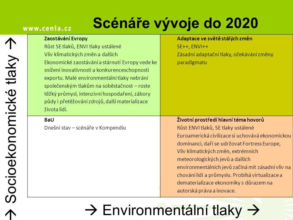Scénáře vývoje do 2020 Zaostávání Evropy Růst SE tlaků, ENVI tlaky ustálené Vliv klimatických změn a dalších Ekonomické zaostávání a stárnutí Evropy vede ke snížení inovativnosti a konkurenceschopnosti exportu.