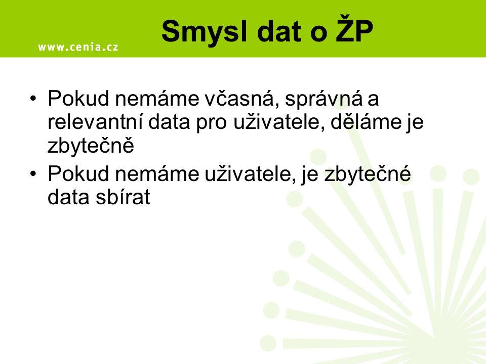 Smysl dat o ŽP Pokud nemáme včasná, správná a relevantní data pro uživatele, děláme je zbytečně Pokud nemáme uživatele, je zbytečné data sbírat