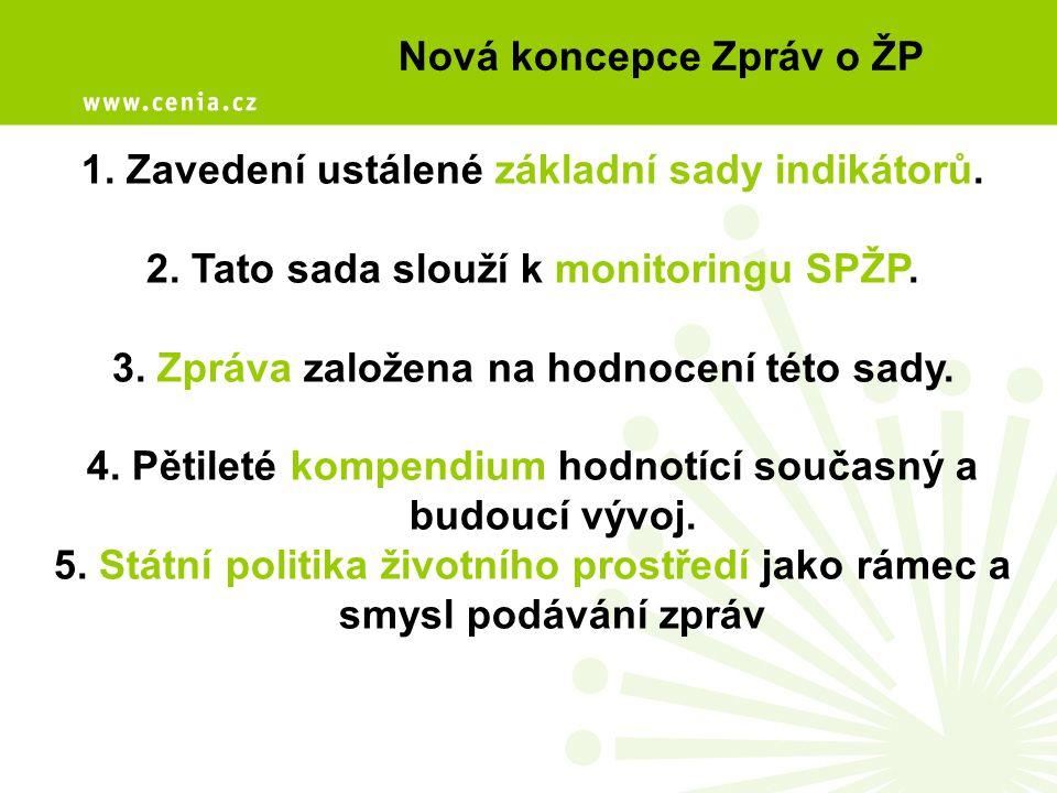 Nová koncepce Zpráv o ŽP 1. Zavedení ustálené základní sady indikátorů.