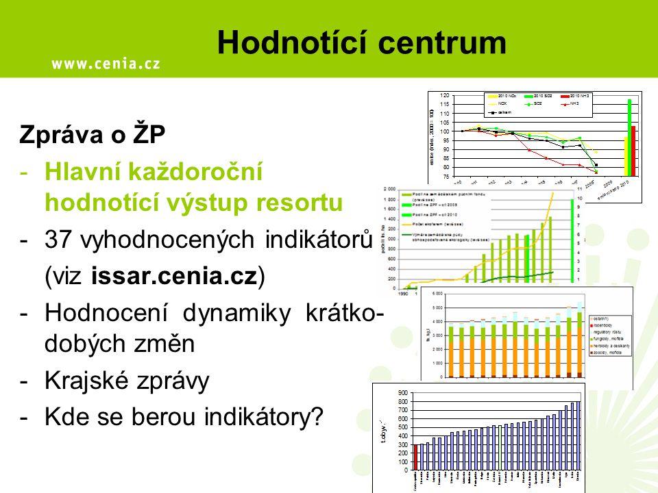 Hodnotící centrum Zpráva o ŽP -Hlavní každoroční hodnotící výstup resortu -37 vyhodnocených indikátorů (viz issar.cenia.cz) -Hodnocení dynamiky krátko- dobých změn -Krajské zprávy -Kde se berou indikátory