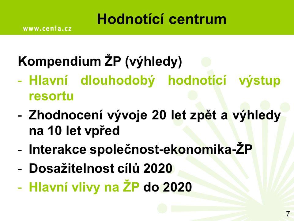 Hodnotící centrum Kompendium ŽP (výhledy) -Hlavní dlouhodobý hodnotící výstup resortu -Zhodnocení vývoje 20 let zpět a výhledy na 10 let vpřed -Interakce společnost-ekonomika-ŽP -Dosažitelnost cílů 2020 -Hlavní vlivy na ŽP do 2020 7