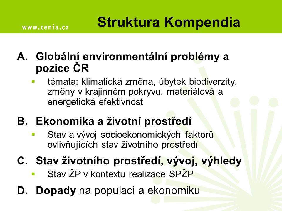 Příklad: Identifikace faktorů (NOx) NO x HospodářstvíCena paliv Populace Průmysl Zemědělství Vytápění Produkce energie Doprava Teplota