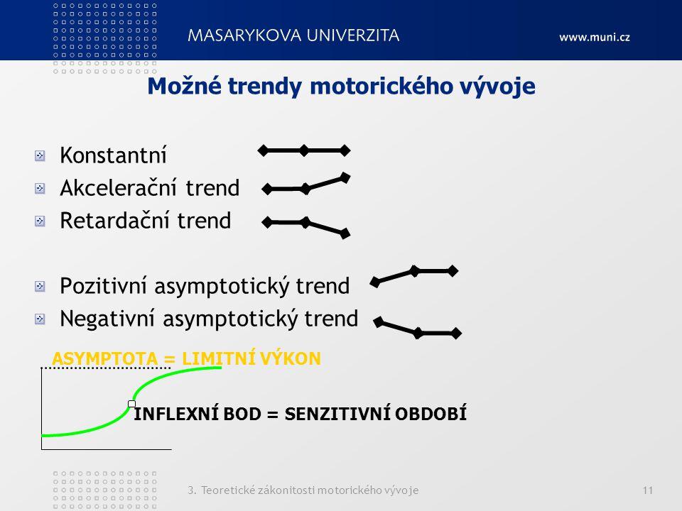 3. Teoretické zákonitosti motorického vývoje11 Možné trendy motorického vývoje Konstantní Akcelerační trend Retardační trend Pozitivní asymptotický tr