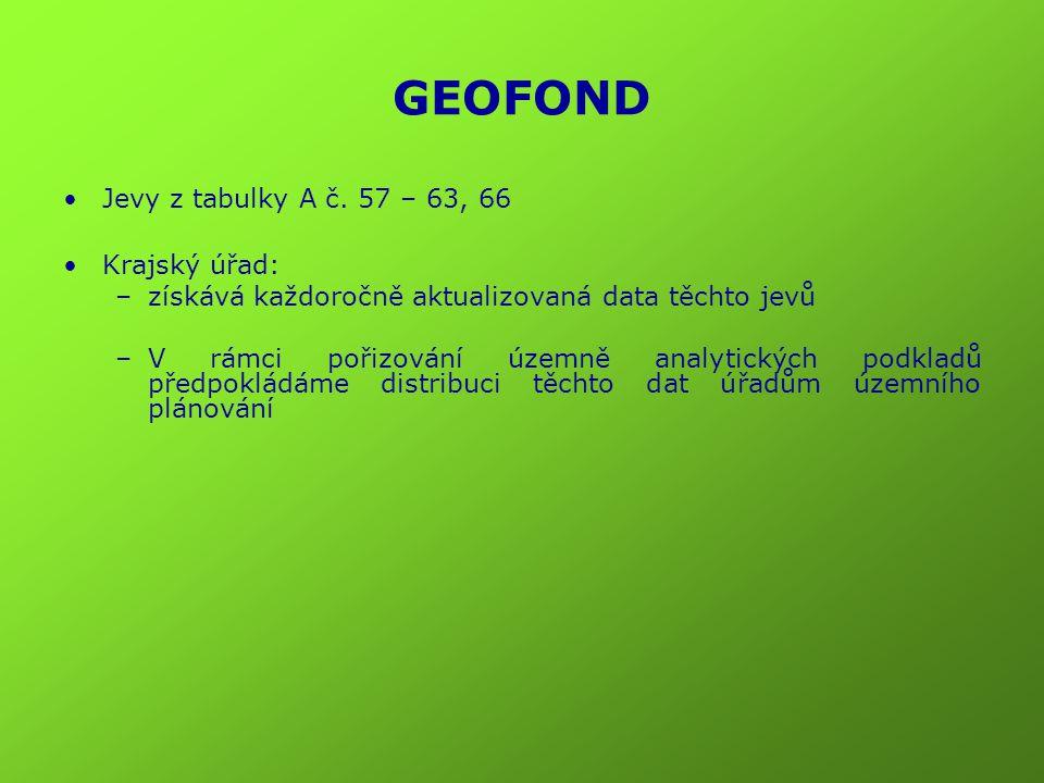 GEOFOND Jevy z tabulky A č. 57 – 63, 66 Krajský úřad: –získává každoročně aktualizovaná data těchto jevů –V rámci pořizování územně analytických podkl