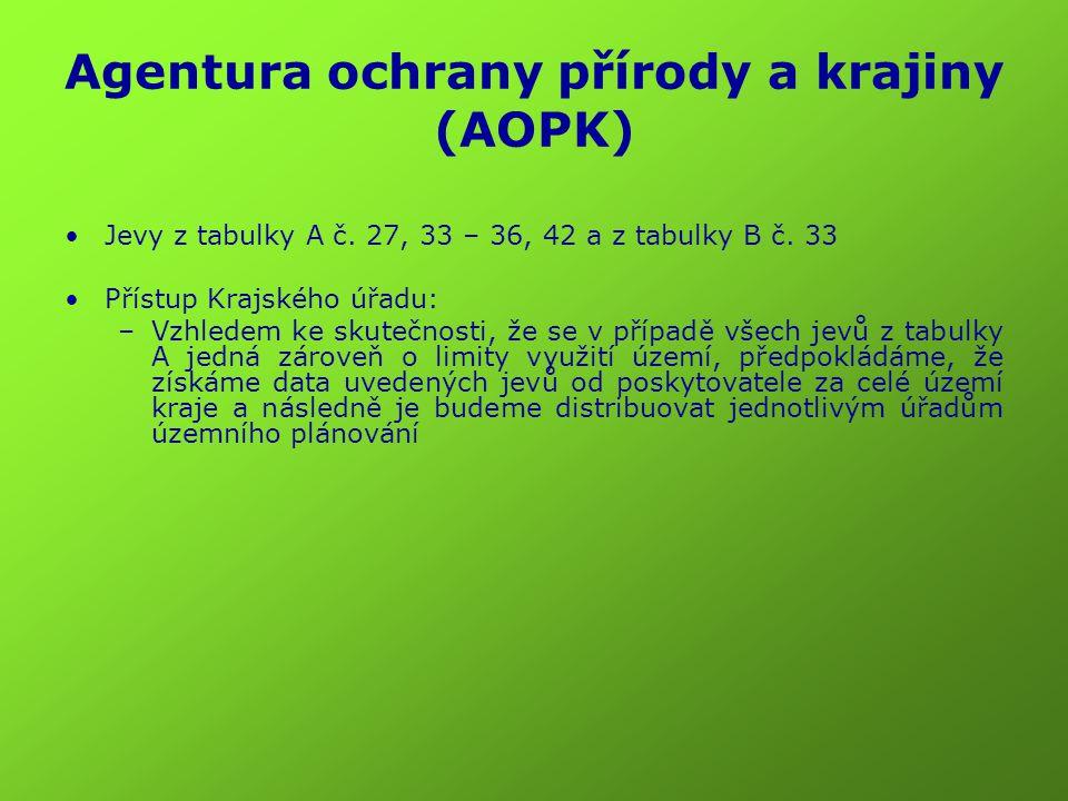 Agentura ochrany přírody a krajiny (AOPK) Jevy z tabulky A č. 27, 33 – 36, 42 a z tabulky B č. 33 Přístup Krajského úřadu: –Vzhledem ke skutečnosti, ž