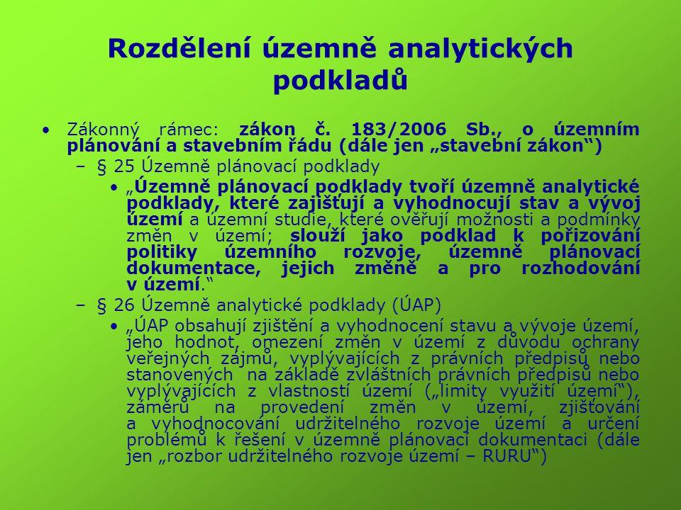 Rozdělení územně analytických podkladů Zákonný rámec: zákon č.