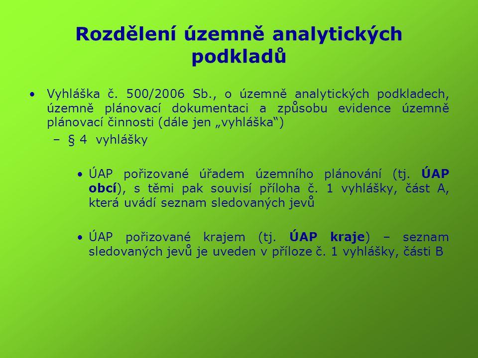 Rozdělení územně analytických podkladů Vyhláška č. 500/2006 Sb., o územně analytických podkladech, územně plánovací dokumentaci a způsobu evidence úze