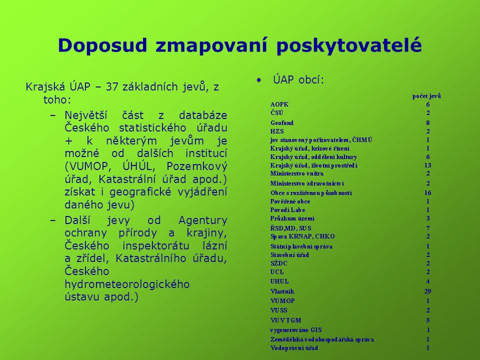 Doposud zmapovaní poskytovatelé Krajská ÚAP – 37 základních jevů, z toho: –Největší část z databáze Českého statistického úřadu + k některým jevům je
