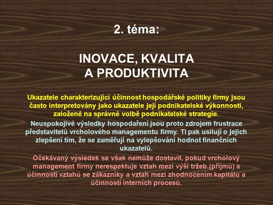 2. téma: INOVACE, KVALITA A PRODUKTIVITA Ukazatele charakterizující účinnost hospodářské politiky firmy jsou často interpretovány jako ukazatele její