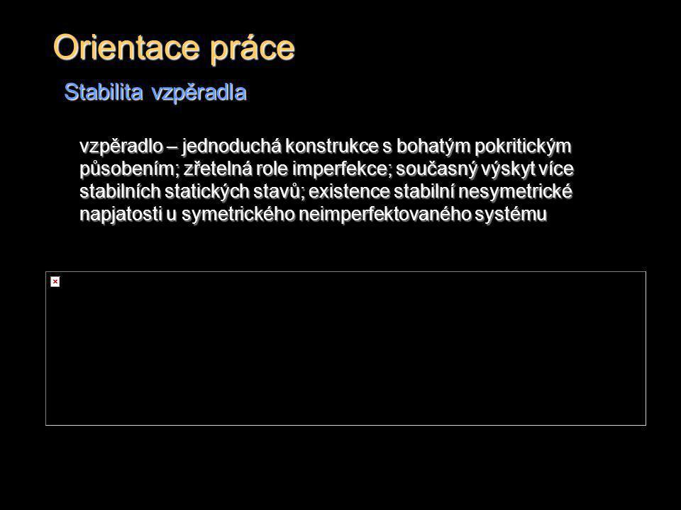 Orientace práce Stabilita vzpěradla vzpěradlo – jednoduchá konstrukce s bohatým pokritickým působením; zřetelná role imperfekce; současný výskyt více