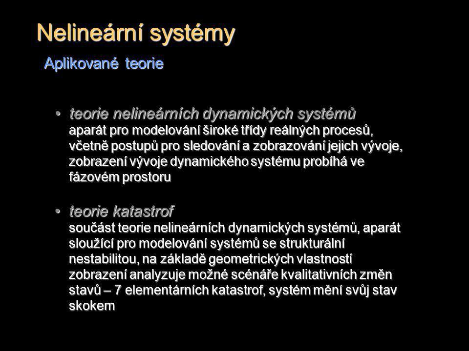 Nelineární systémy Aplikované teorie teorie nelineárních dynamických systémů aparát pro modelování široké třídy reálných procesů, včetně postupů pro s