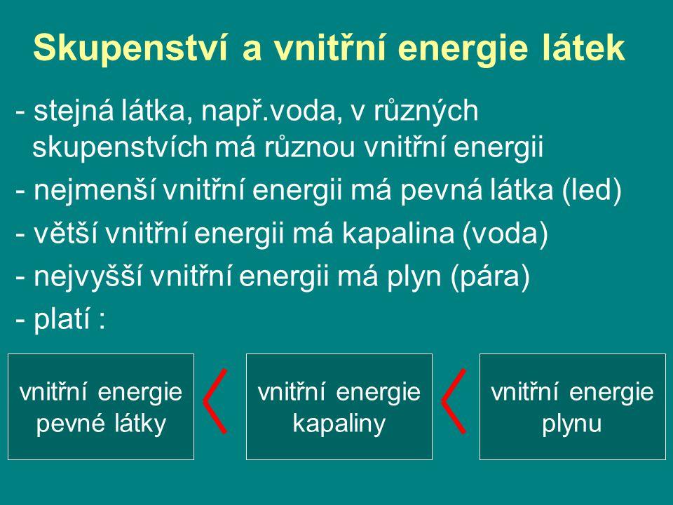 Skupenství a vnitřní energie látek - stejná látka, např.voda, v různých skupenstvích má různou vnitřní energii - nejmenší vnitřní energii má pevná látka (led) - větší vnitřní energii má kapalina (voda) - nejvyšší vnitřní energii má plyn (pára) - platí : vnitřní energie pevné látky vnitřní energie kapaliny vnitřní energie plynu