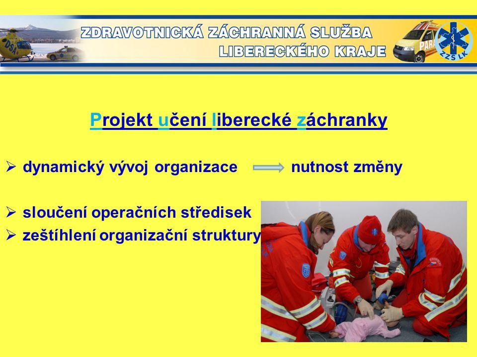 Projekt učení liberecké záchranky  dynamický vývoj organizace nutnost změny  sloučení operačních středisek  zeštíhlení organizační struktury