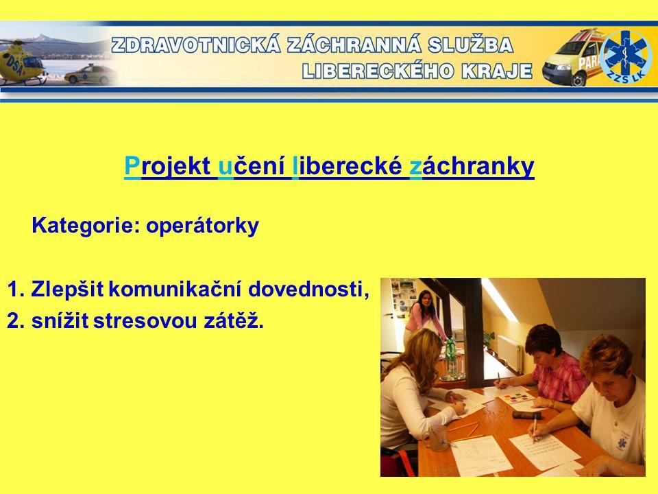 Projekt učení liberecké záchranky Kategorie: operátorky 1.Zlepšit komunikační dovednosti, 2.snížit stresovou zátěž.