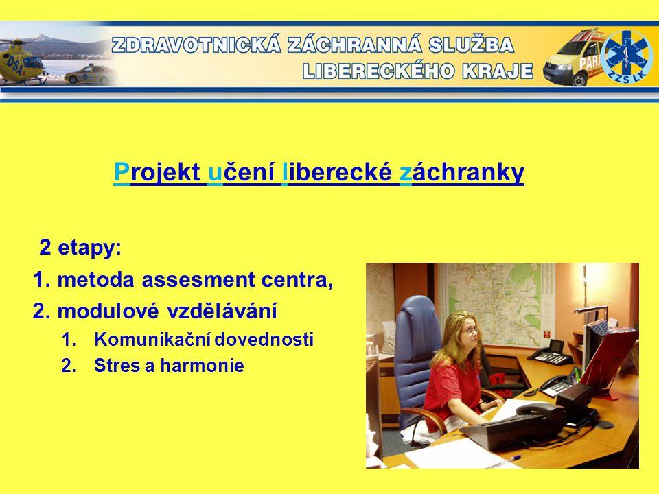 Projekt učení liberecké záchranky 2 etapy: 1.metoda assesment centra, 2.modulové vzdělávání 1.Komunikační dovednosti 2.Stres a harmonie