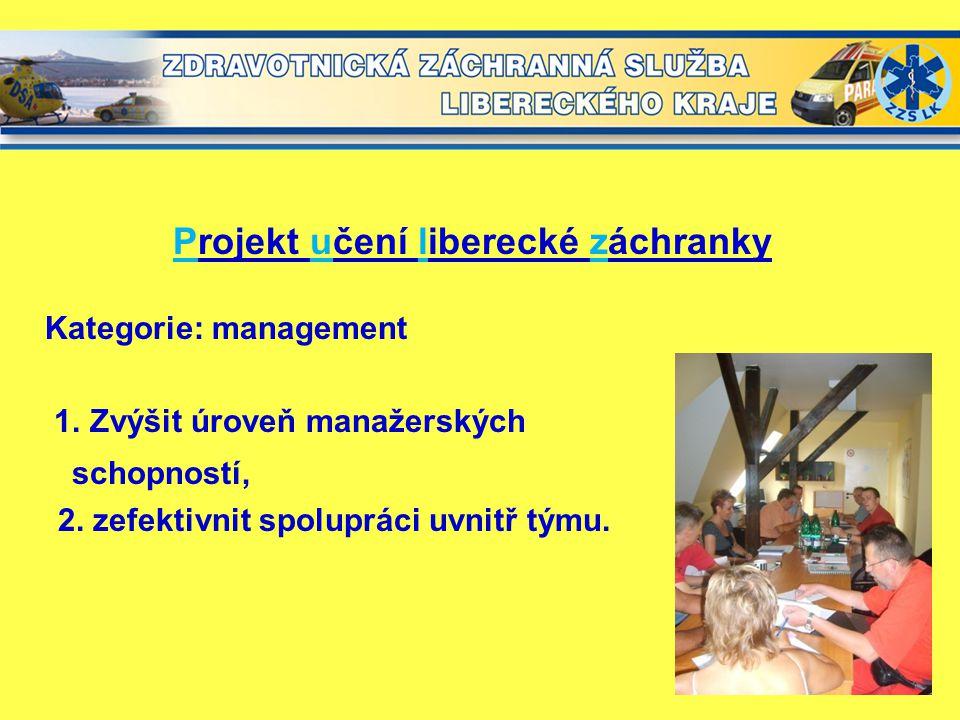 Projekt učení liberecké záchranky 2 etapy: 1.metoda 360°, 2.modulové vzdělávání 1.Efektivní komunikace 2.Prezentační dovednosti 3.Řízení změn 4.Time management, priority 5.Leadership (typologie osobnosti, styly vedení, kreativita)
