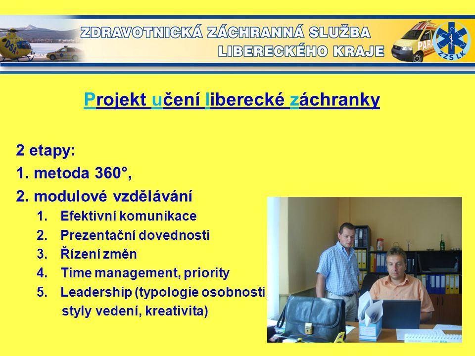 Projekt učení liberecké záchranky 2 etapy: 1.metoda 360°, 2.modulové vzdělávání 1.Efektivní komunikace 2.Prezentační dovednosti 3.Řízení změn 4.Time m