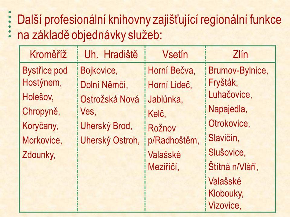 Financování regionálních funkcí knihoven  2002 – 2004 – stát prostřednictvím dotačního programu MK ČR.