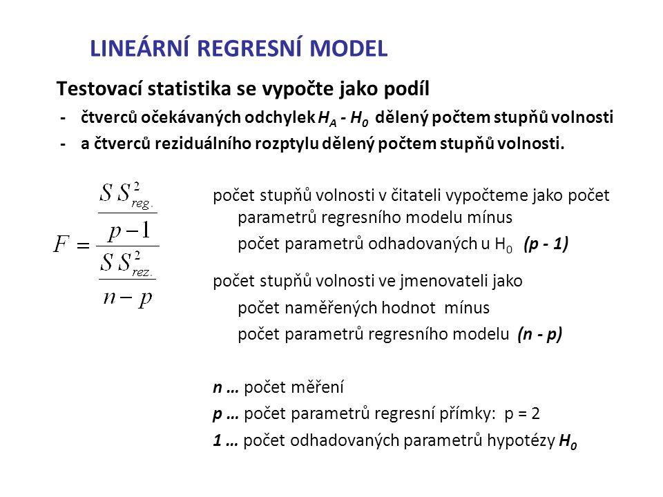 LINEÁRNÍ REGRESNÍ MODEL Testovací statistika se vypočte jako podíl - čtverců očekávaných odchylek H A - H 0 dělený počtem stupňů volnosti -a čtverců r