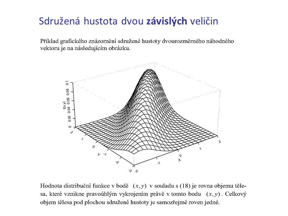 Sdružená hustota dvou závislých veličin