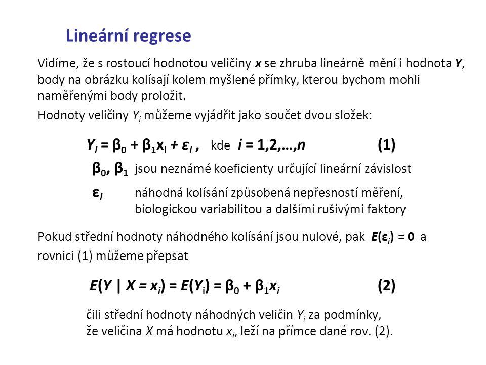 Lineární regrese Vidíme, že s rostoucí hodnotou veličiny x se zhruba lineárně mění i hodnota Y, body na obrázku kolísají kolem myšlené přímky, kterou