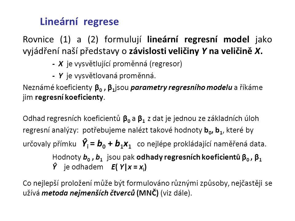 Lineární regrese Rovnice (1) a (2) formulují lineární regresní model jako vyjádření naší představy o závislosti veličiny Y na veličině X. - X je vysvě