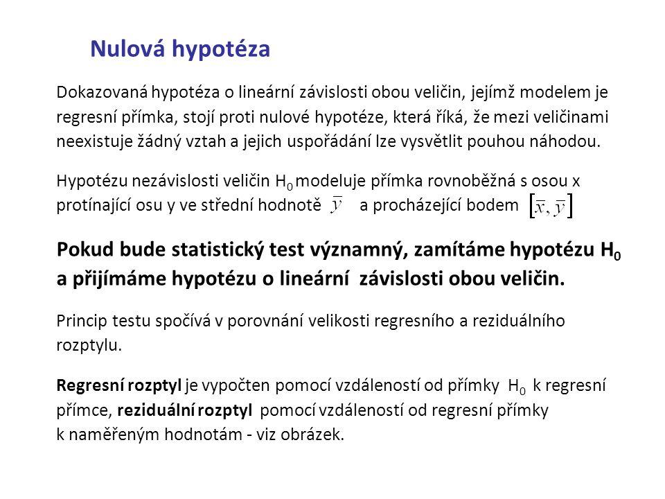 Nulová hypotéza Dokazovaná hypotéza o lineární závislosti obou veličin, jejímž modelem je regresní přímka, stojí proti nulové hypotéze, která říká, že
