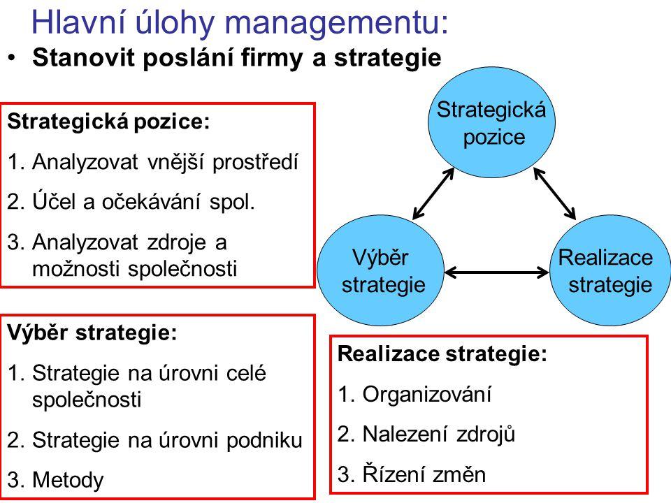 Hlavní úlohy managementu: Stanovit poslání firmy a strategie Strategická pozice Výběr strategie Realizace strategie Strategická pozice: 1.Analyzovat v