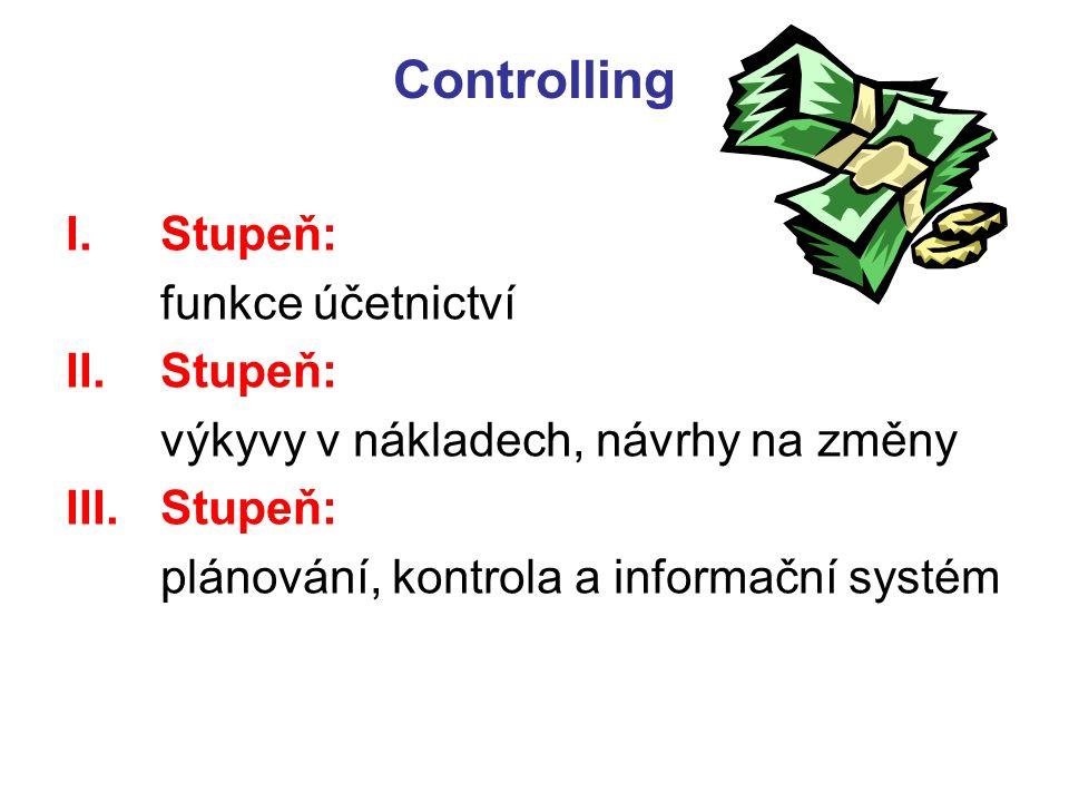 Controlling I.Stupeň: funkce účetnictví II.Stupeň: výkyvy v nákladech, návrhy na změny III.Stupeň: plánování, kontrola a informační systém