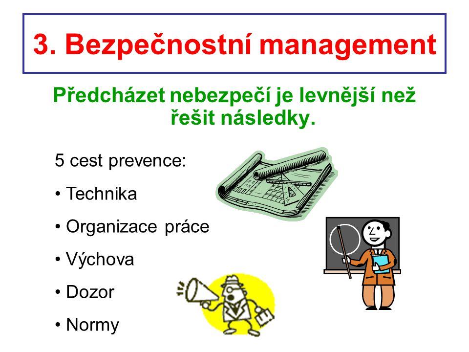 Předcházet nebezpečí je levnější než řešit následky. 3. Bezpečnostní management 5 cest prevence: Technika Organizace práce Výchova Dozor Normy