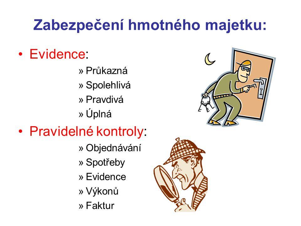 Zabezpečení hmotného majetku: Evidence: »Průkazná »Spolehlivá »Pravdivá »Úplná Pravidelné kontroly: »Objednávání »Spotřeby »Evidence »Výkonů »Faktur