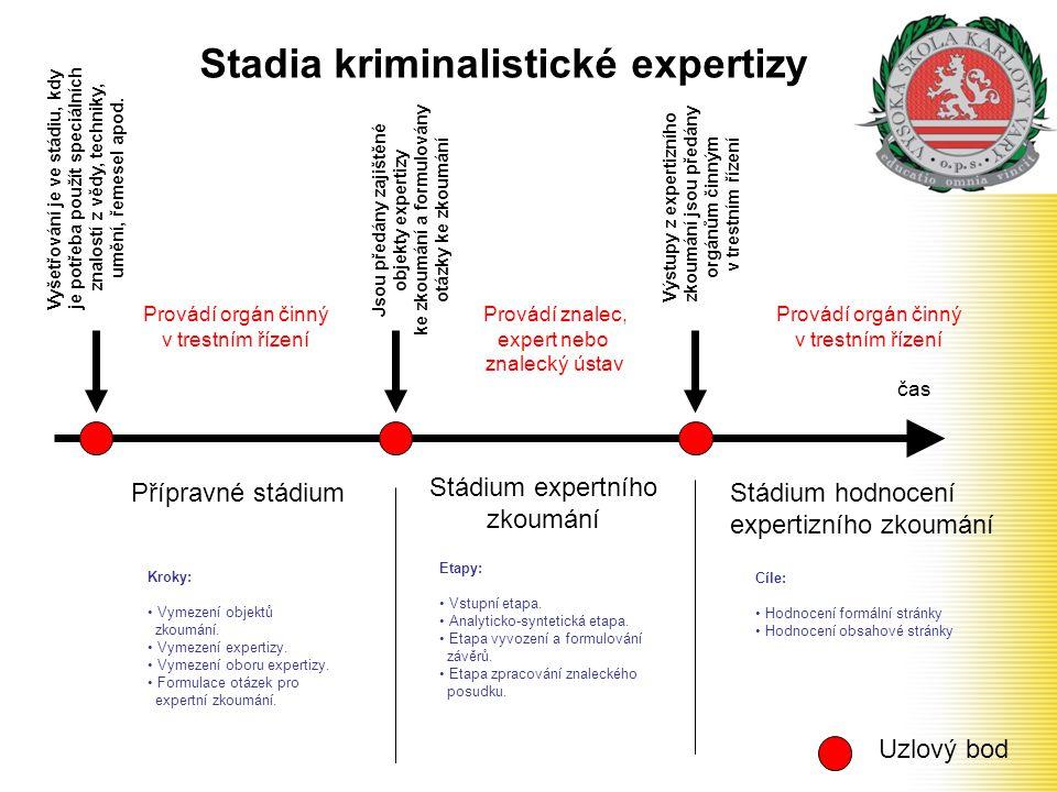 Stadia kriminalistické expertizy čas Přípravné stádium Stádium expertního zkoumání Stádium hodnocení expertizního zkoumání Uzlový bod Vyšetřování je v