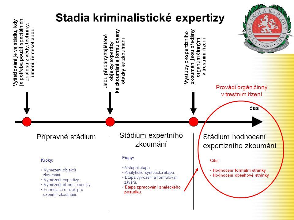 Stadia kriminalistické expertizy čas Přípravné stádium Stádium expertního zkoumání Stádium hodnocení expertizního zkoumání Vyšetřování je ve stádiu, k